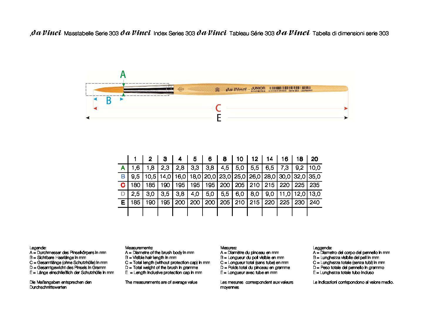 serie 303 pdf